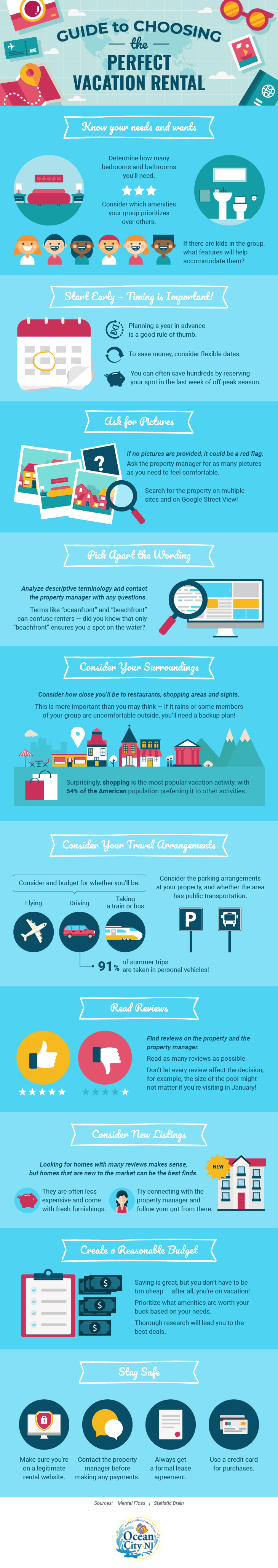 Guide to Choosing the Perfect Vacation Rental [Infographic]