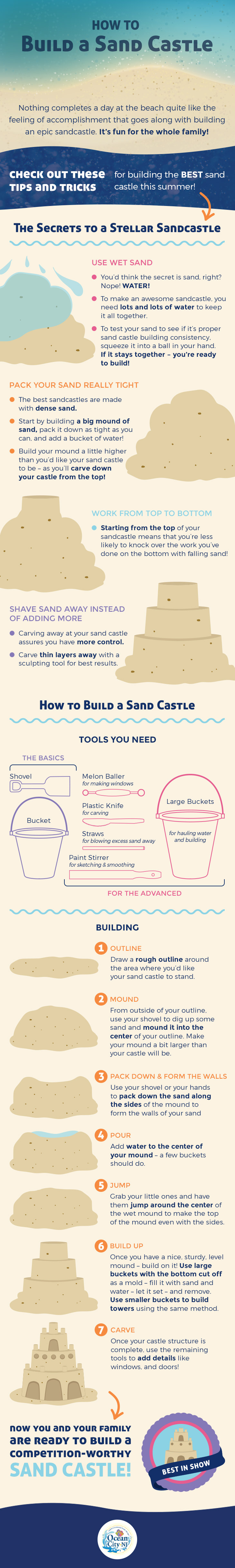 5 steps to building a sandcastle