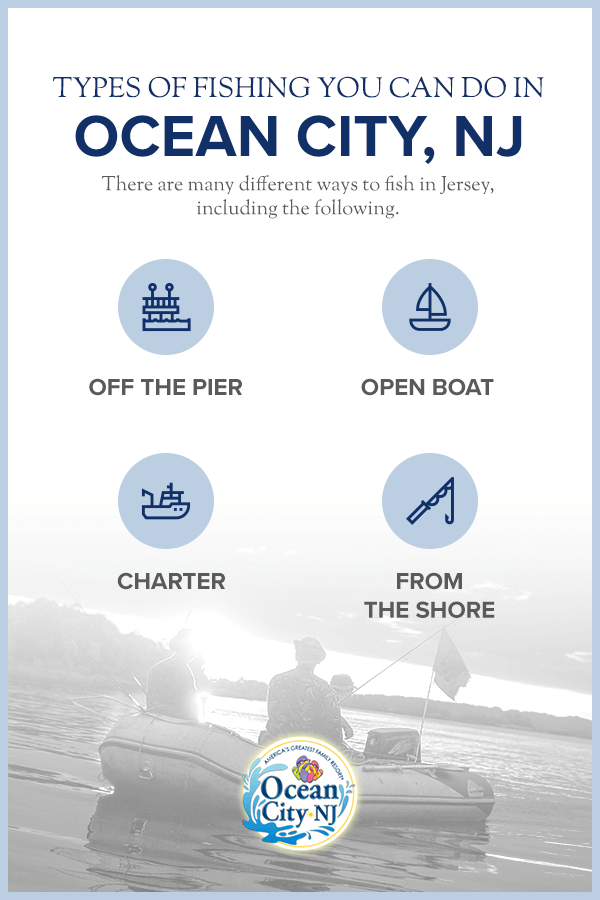 Types of Fishing You Can Do in Ocean City, NJ